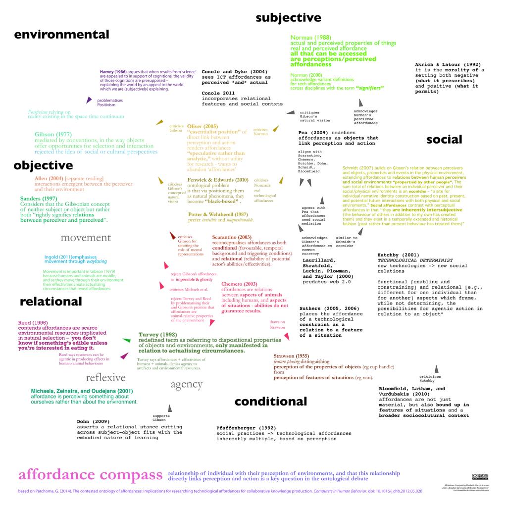 thumbnail of searchable PDF