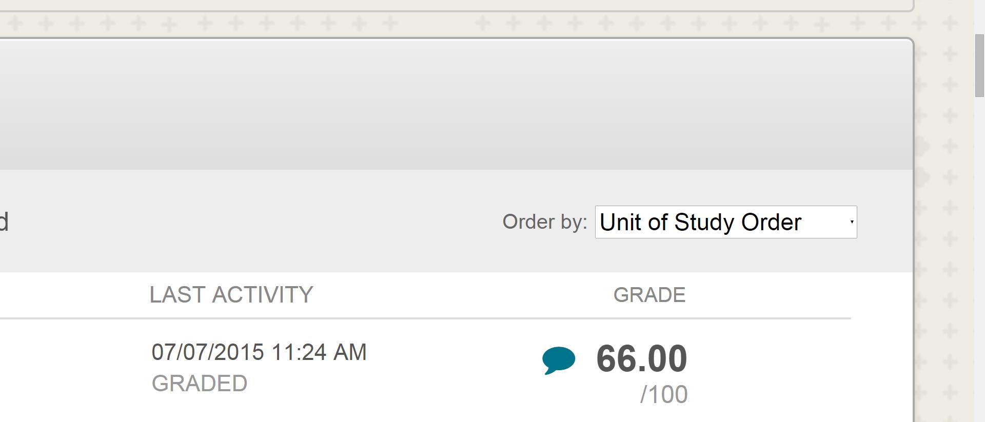 my grade: 66/100